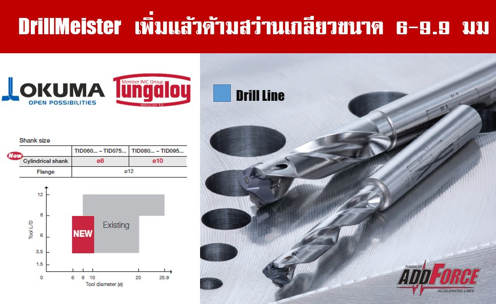 [Dia 6-9.9 mm.] DrillMeister exchangeable-head drill holder expansion